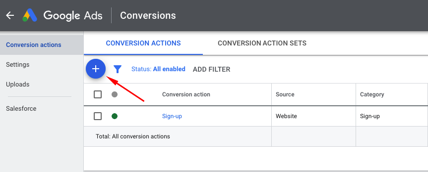 display ads conversions