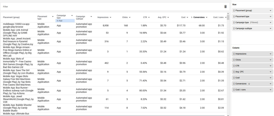 google app campaigns in-depth reporting on placemetns